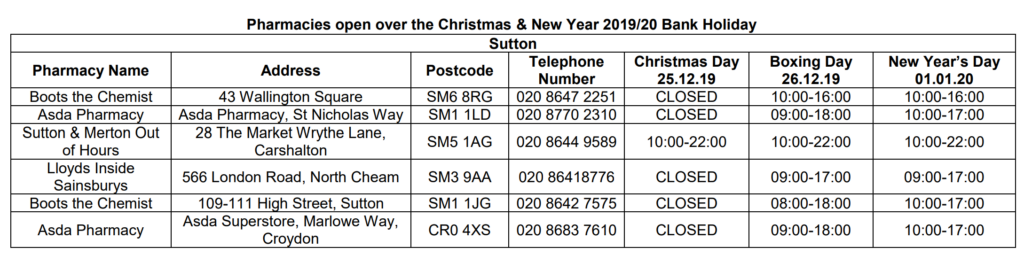 Pharmacy Opening Times over Christmas Period